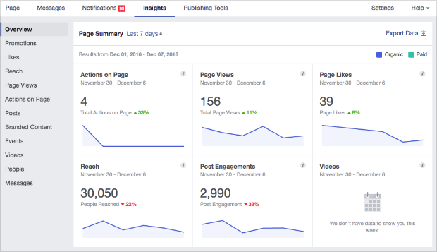 Facebook analytics for your giveaway contest