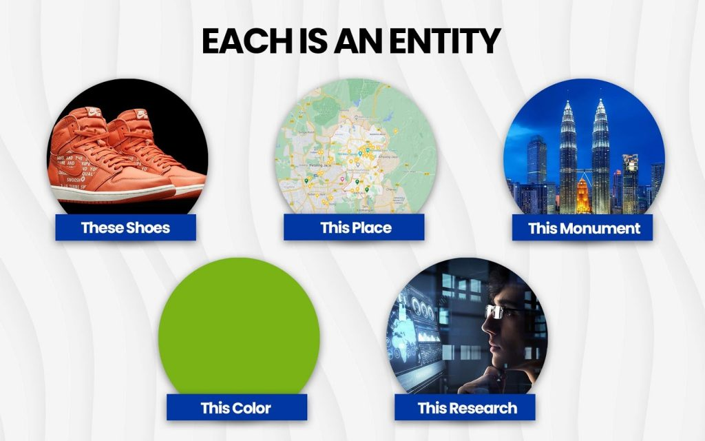 Each is an entity