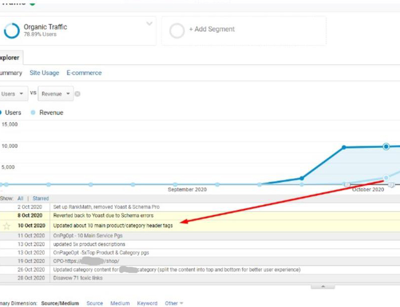 1000% Revenue Growth in Less Than 2 Months With Compound Marketing